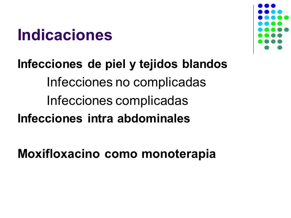 Indicaciones Infecciones de piel y tejidos blandos Infecciones no complicadas Infecciones complicadas Infecciones intra abdominales Moxifloxacino como monoterapia
