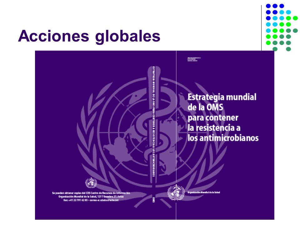 Acciones globales