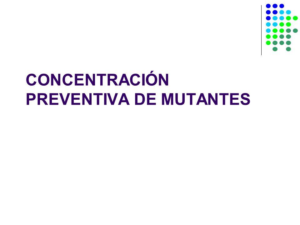 CONCENTRACIÓN PREVENTIVA DE MUTANTES