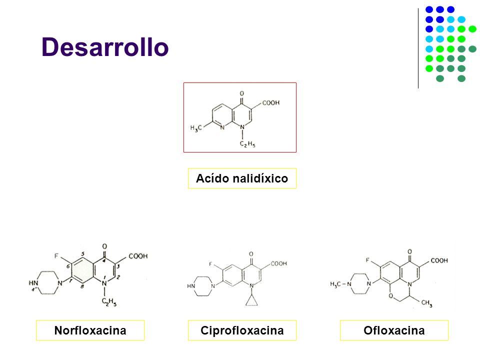 Desarrollo Acído nalidíxico CiprofloxacinaNorfloxacinaOfloxacina