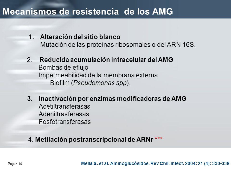 Page 16 Mecanismos de resistencia de los AMG 1.Alteración del sitio blanco Mutación de las proteínas ribosomales o del ARN 16S. 2. Reducida acumulació