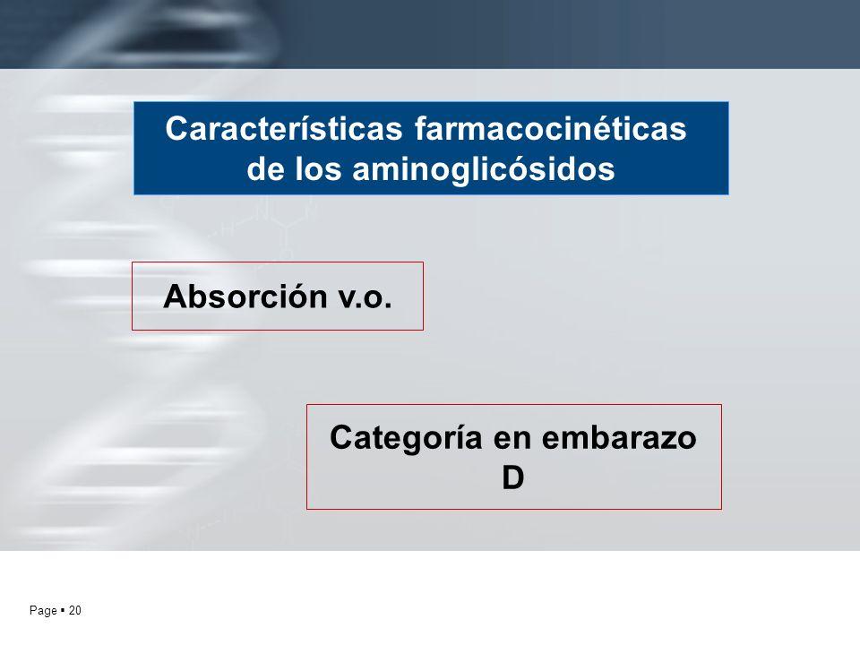 Page 20 Características farmacocinéticas de los aminoglicósidos Absorción v.o. Categoría en embarazo D