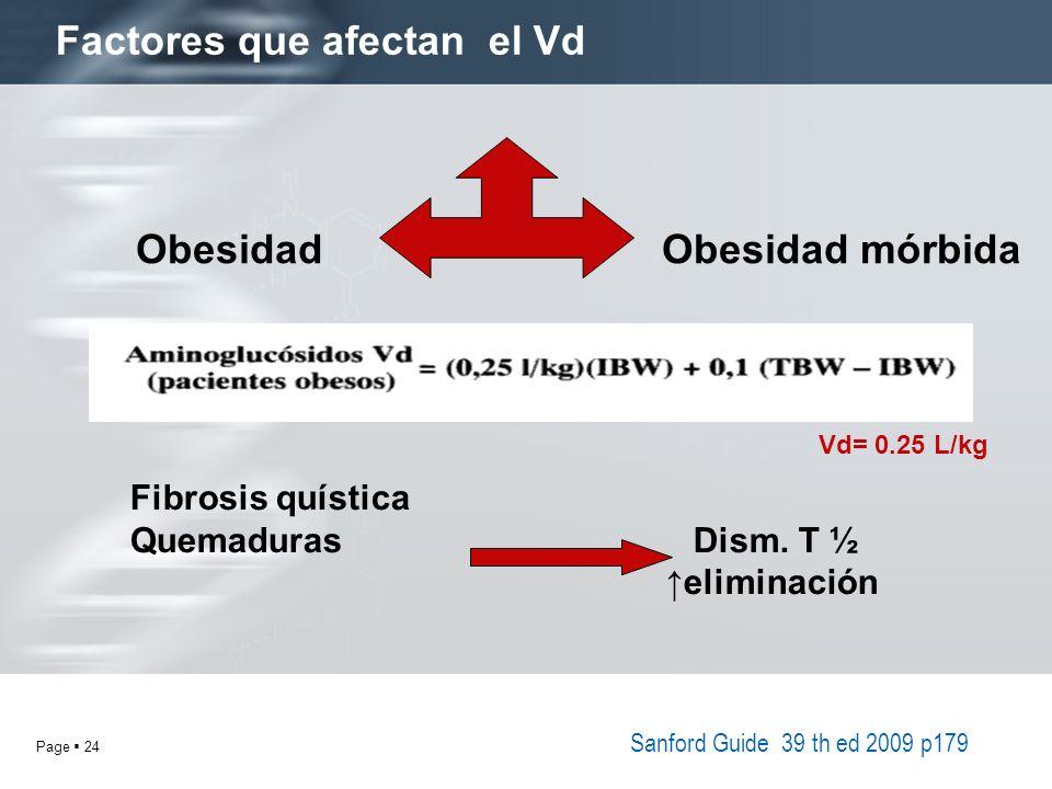 Page 24 Factores que afectan el Vd Fibrosis quística Quemaduras Dism. T ½ eliminación Obesidad Obesidad mórbida Sanford Guide 39 th ed 2009 p179 Vd= 0