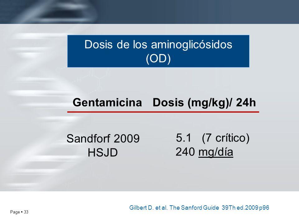 Page 33 Dosis de los aminoglicósidos (OD) Sandforf 2009 HSJD Gentamicina 5.1 (7 crítico) 240 mg/día Dosis (mg/kg)/ 24h Gilbert D. et al. The Sanford G