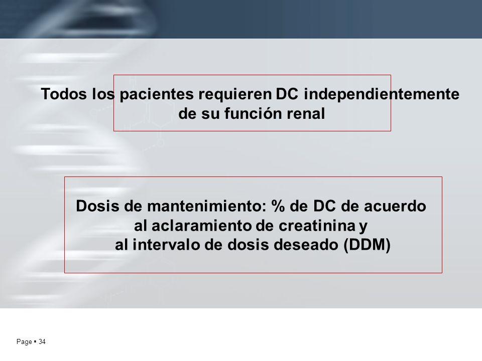 Page 34 Todos los pacientes requieren DC independientemente de su función renal Dosis de mantenimiento: % de DC de acuerdo al aclaramiento de creatini