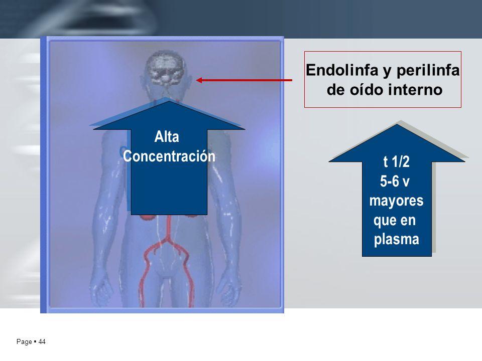 Page 44 Endolinfa y perilinfa de oído interno Alta Concentración Alta Concentración t 1/2 5-6 v mayores que en plasma t 1/2 5-6 v mayores que en plasm