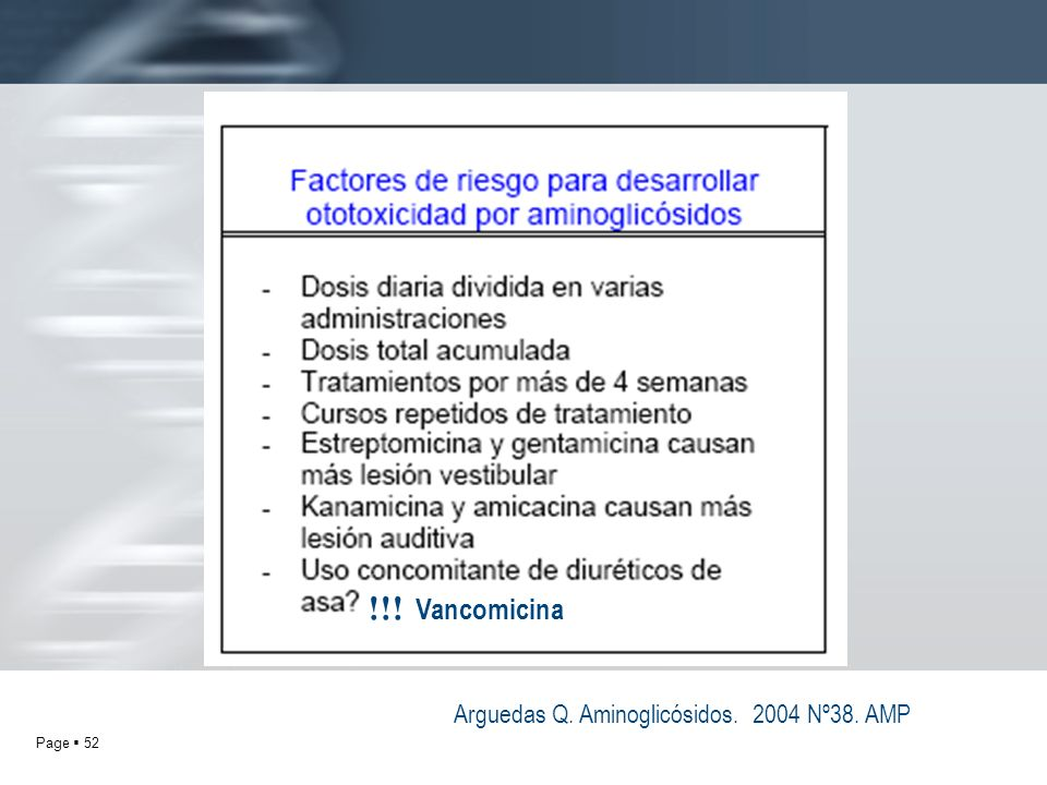 Page 52 Arguedas Q. Aminoglicósidos. 2004 Nº38. AMP !!! Vancomicina