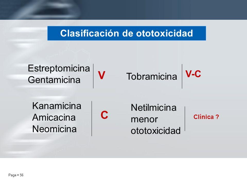 Page 56 Kanamicina Amicacina Neomicina Clasificación de ototoxicidad Estreptomicina Gentamicina C Tobramicina V-C Netilmicina menor ototoxicidad V Clí