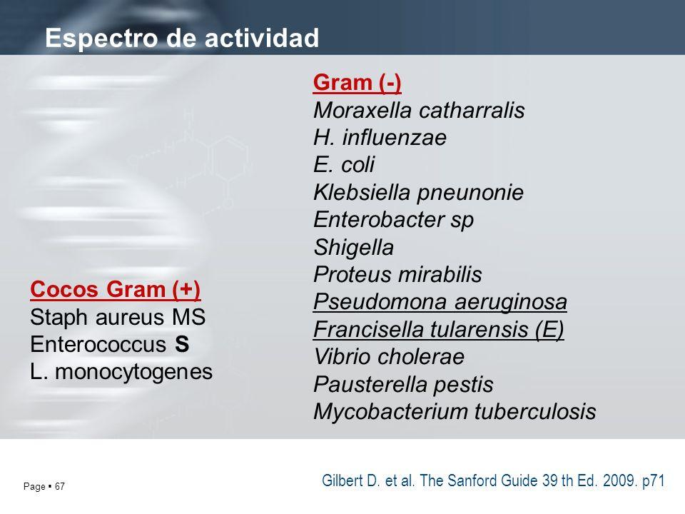 Page 67 Gram (-) Moraxella catharralis H. influenzae E. coli Klebsiella pneunonie Enterobacter sp Shigella Proteus mirabilis Pseudomona aeruginosa Fra
