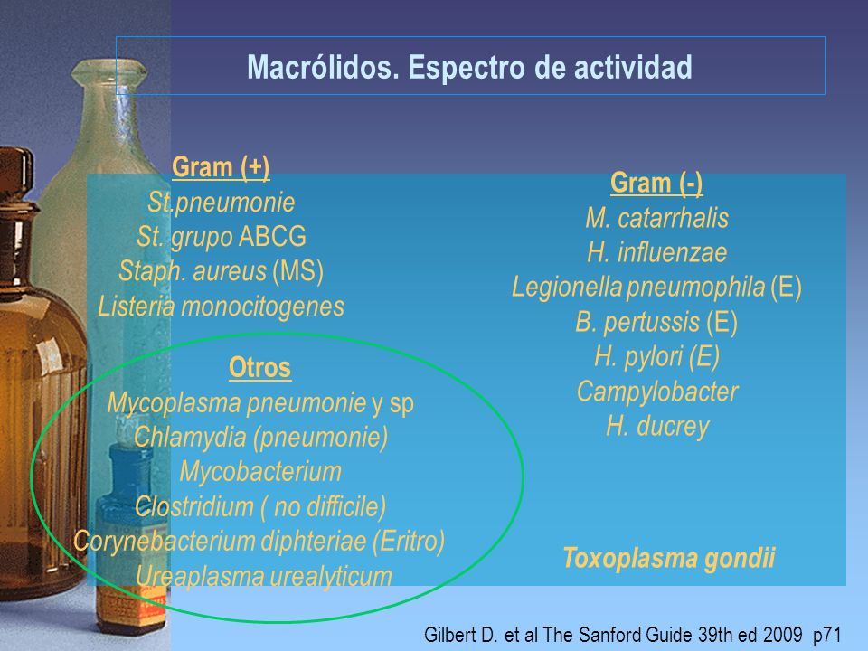 Macrólidos. Espectro de actividad Gram (+) St.pneumonie St. grupo ABCG Staph. aureus (MS) Listeria monocitogenes Gram (-) M. catarrhalis H. influenzae