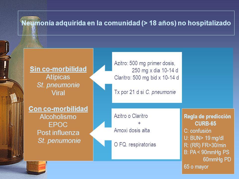 Neumonía adquirida en la comunidad (> 18 años) no hospitalizado Sin co-morbilidad Atípicas St. pneumonie Viral Con co-morbilidad Alcoholismo EPOC Post