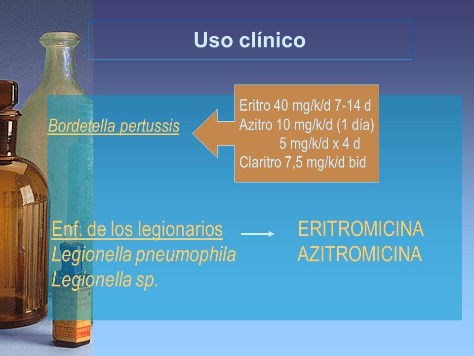 Uso clínico Bordetella pertussis Enf. de los legionarios ERITROMICINA Legionella pneumophila AZITROMICINA Legionella sp. Eritro 40 mg/k/d 7-14 d Azitr