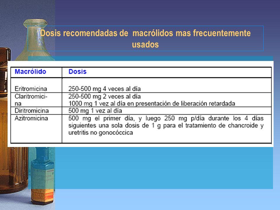 Dosis recomendadas de macrólidos mas frecuentemente usados