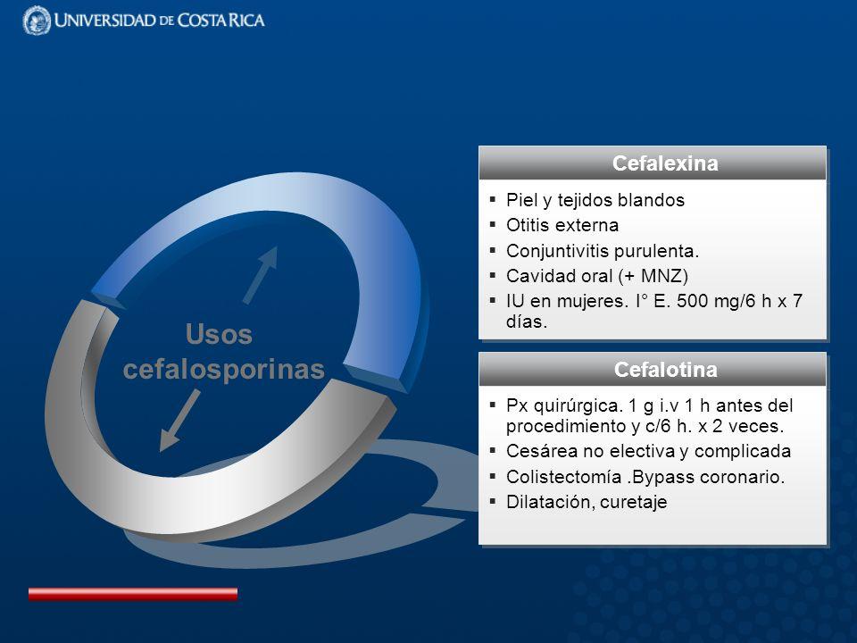 Usos cefalosporinas Cefalexina Piel y tejidos blandos Otitis externa Conjuntivitis purulenta.