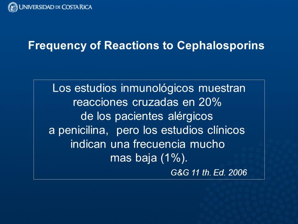 Frequency of Reactions to Cephalosporins Los estudios inmunológicos muestran reacciones cruzadas en 20% de los pacientes alérgicos a penicilina, pero los estudios clínicos indican una frecuencia mucho mas baja (1%).