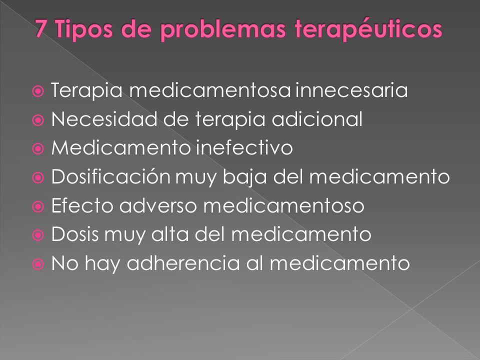 Terapia medicamentosa innecesaria Necesidad de terapia adicional Medicamento inefectivo Dosificación muy baja del medicamento Efecto adverso medicamen