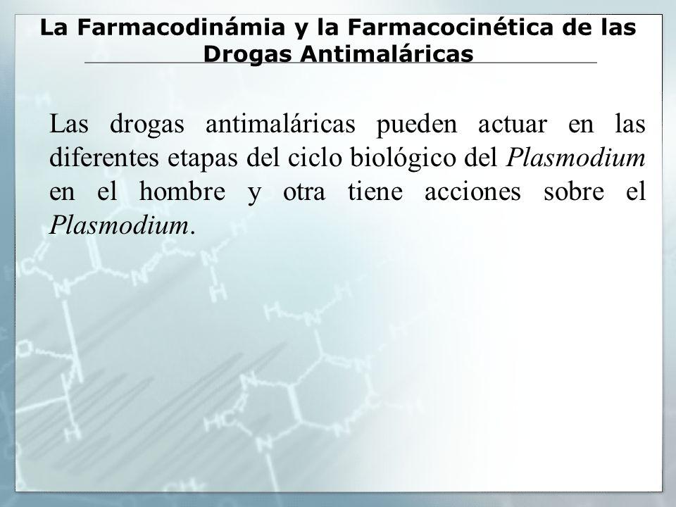 La Farmacodinámia y la Farmacocinética de las Drogas Antimaláricas Las drogas antimaláricas pueden actuar en las diferentes etapas del ciclo biológico