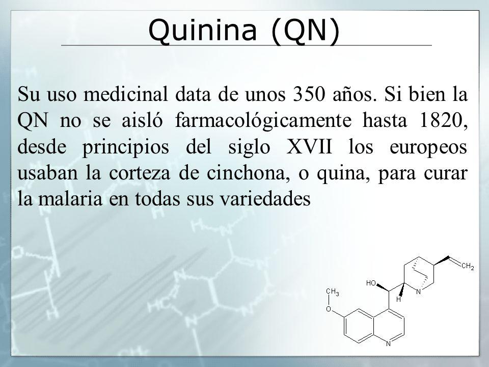 Quinina (QN) Su uso medicinal data de unos 350 años. Si bien la QN no se aisló farmacológicamente hasta 1820, desde principios del siglo XVII los euro