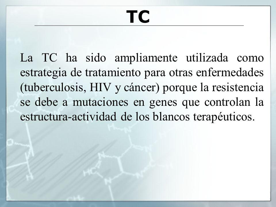 TC La TC ha sido ampliamente utilizada como estrategia de tratamiento para otras enfermedades (tuberculosis, HIV y cáncer) porque la resistencia se de