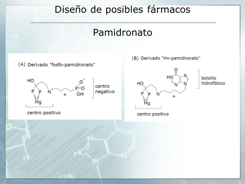 Diseño de posibles fármacos Pamidronato
