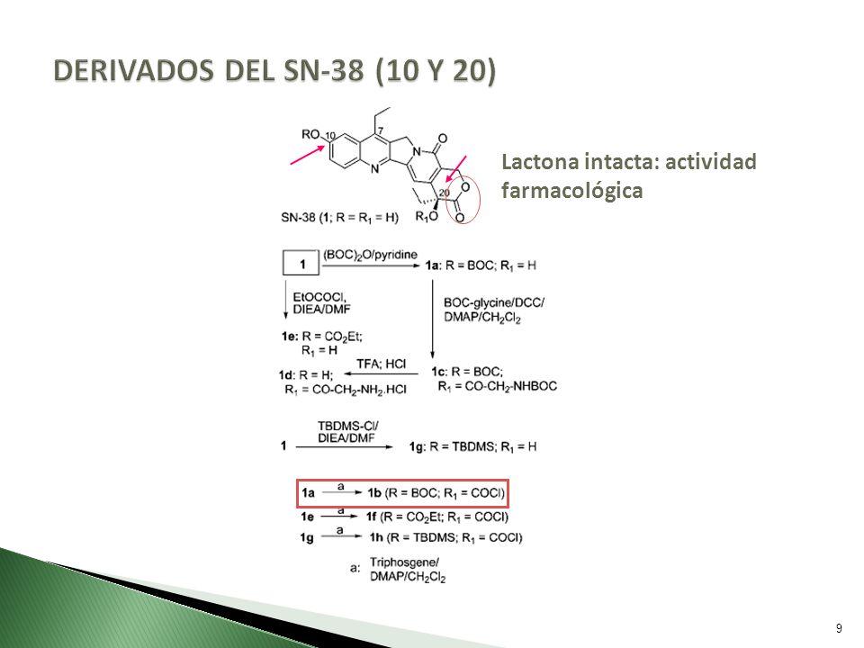 9 Lactona intacta: actividad farmacológica