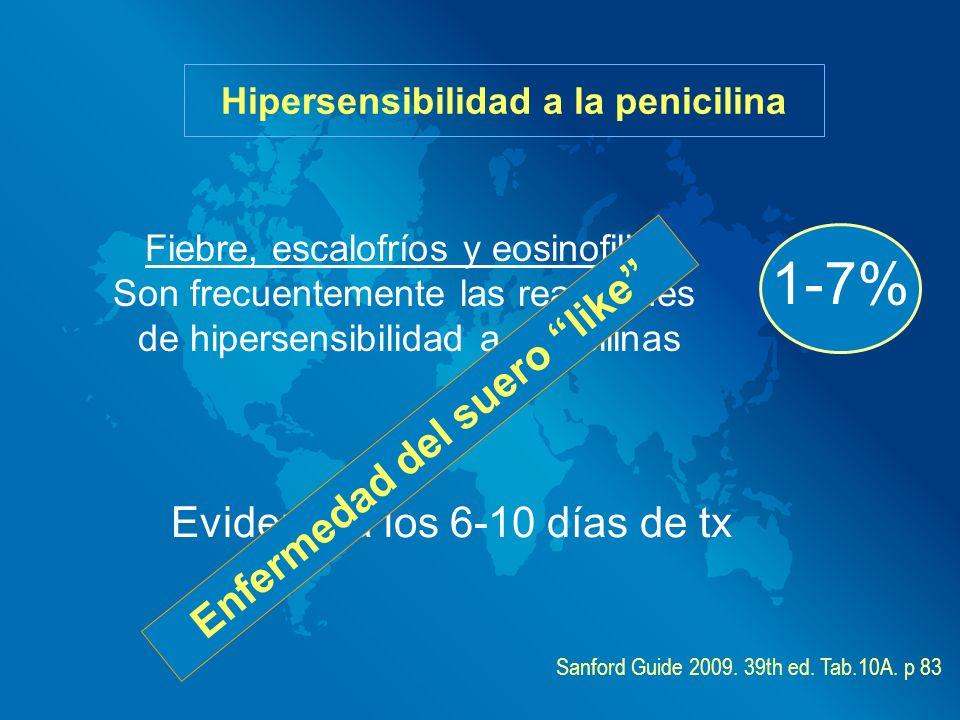 Hipersensibilidad a la penicilina Fiebre, escalofríos y eosinofilia. Son frecuentemente las reacciones de hipersensibilidad a penicilinas 1-7% Evident