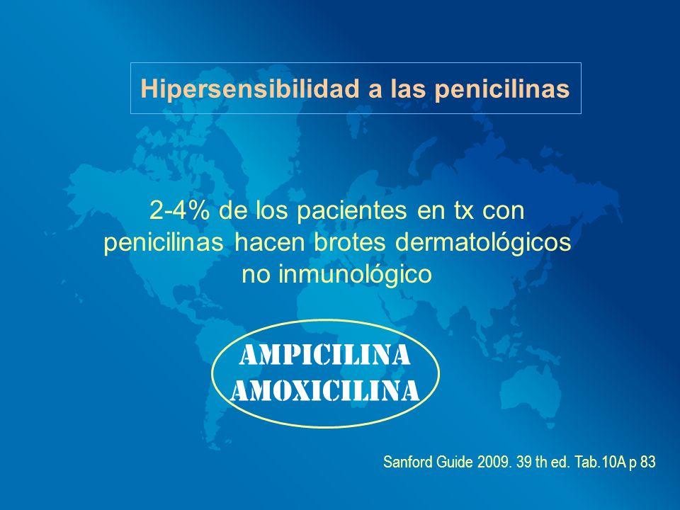 Hipersensibilidad a las penicilinas 2-4% de los pacientes en tx con penicilinas hacen brotes dermatológicos no inmunológico Ampicilina Amoxicilina San