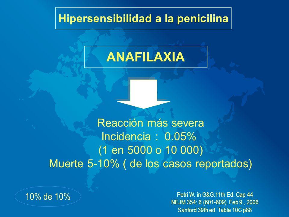 Hipersensibilidad a la penicilina Reacción más severa Incidencia : 0.05% (1 en 5000 o 10 000) Muerte 5-10% ( de los casos reportados) ANAFILAXIA Petri