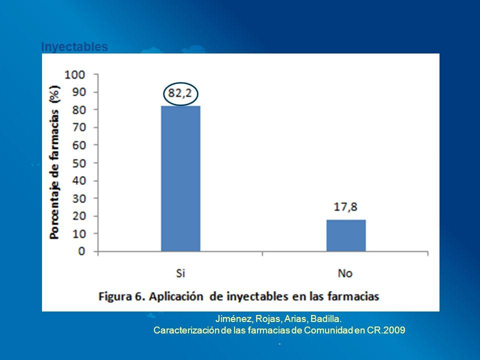 Inyectables Jiménez, Rojas, Arias, Badilla. Caracterización de las farmacias de Comunidad en CR.2009.