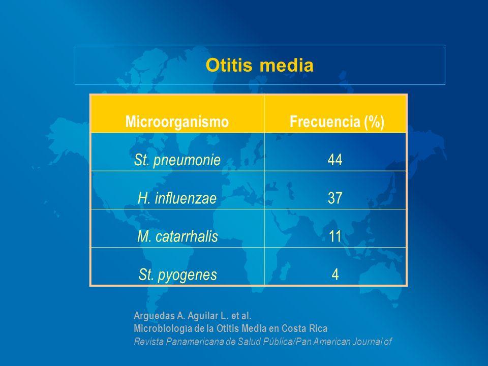 Otitis media Microorganismo Frecuencia (%) St. pneumonie 44 H. influenzae 37 M. catarrhalis 11 St. pyogenes 4 Arguedas A. Aguilar L. et al. Microbiolo