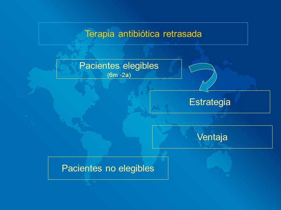 Terapia antibiótica retrasada Pacientes elegibles (6m -2a) Estrategia Ventaja Pacientes no elegibles