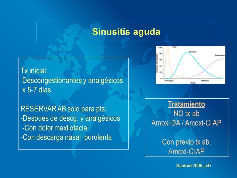Sinusitis aguda Tx inicial: Descongestionantes y analgésicos x 5-7 días RESERVAR AB solo para pts: -Despues de descg. y analgésicos -Con dolor maxilof