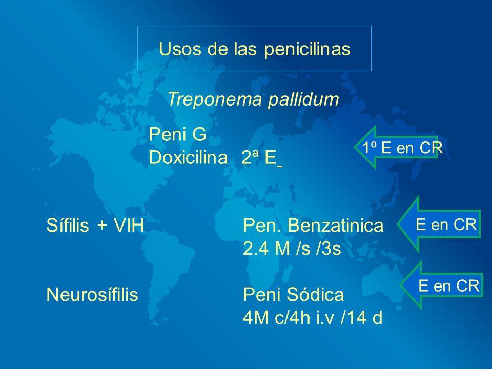 Peni G Doxicilina 2ª E Usos de las penicilinas Sífilis + VIHPen. Benzatinica 2.4 M /s /3s NeurosífilisPeni Sódica 4M c/4h i.v /14 d 1º E en CR E en CR