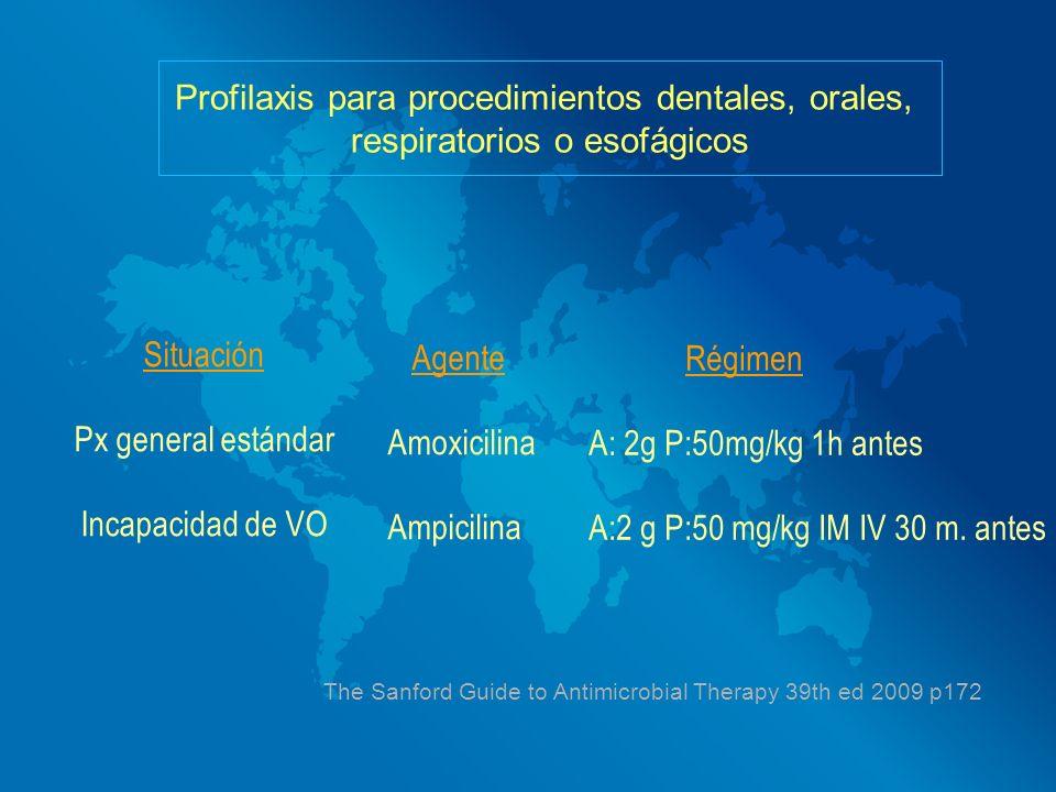 Profilaxis para procedimientos dentales, orales, respiratorios o esofágicos Situación Px general estándar Incapacidad de VO Agente Amoxicilina Ampicil