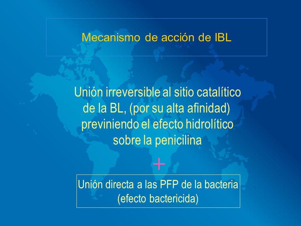 Mecanismo de acción de IBL Unión irreversible al sitio catalítico de la BL, (por su alta afinidad) previniendo el efecto hidrolítico sobre la penicili