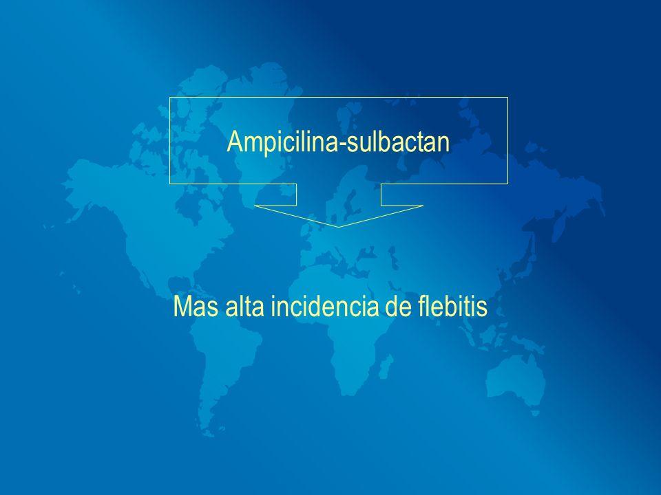 Ampicilina-sulbactan Mas alta incidencia de flebitis