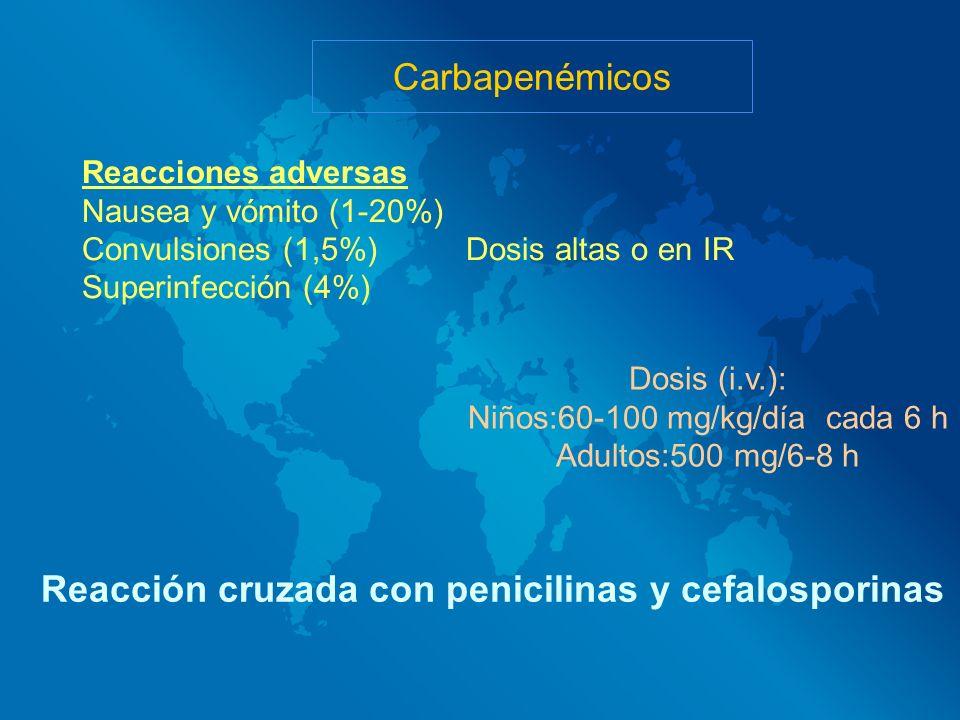 Carbapenémicos Reacción cruzada con penicilinas y cefalosporinas Reacciones adversas Nausea y vómito (1-20%) Convulsiones (1,5%)Dosis altas o en IR Su