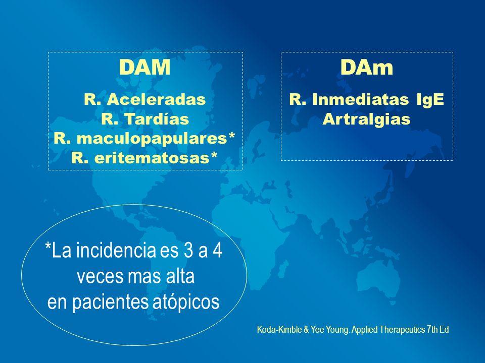 DAM R. Aceleradas R. Tardías R. maculopapulares* R. eritematosas* DAm R. Inmediatas IgE Artralgias *La incidencia es 3 a 4 veces mas alta en pacientes