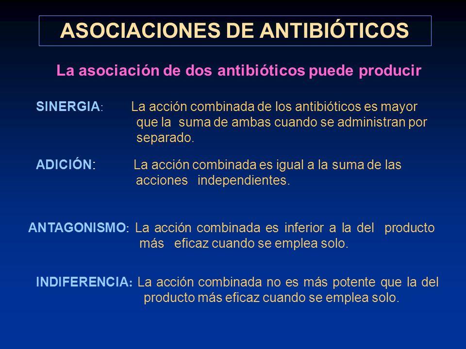ASOCIACIONES DE ANTIBIÓTICOS La asociación de dos antibióticos puede producir SINERGIA : La acción combinada de los antibióticos es mayor que la suma