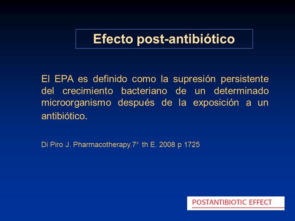 Efecto post-antibiótico El EPA es definido como la supresión persistente del crecimiento bacteriano de un determinado microorganismo después de la exp