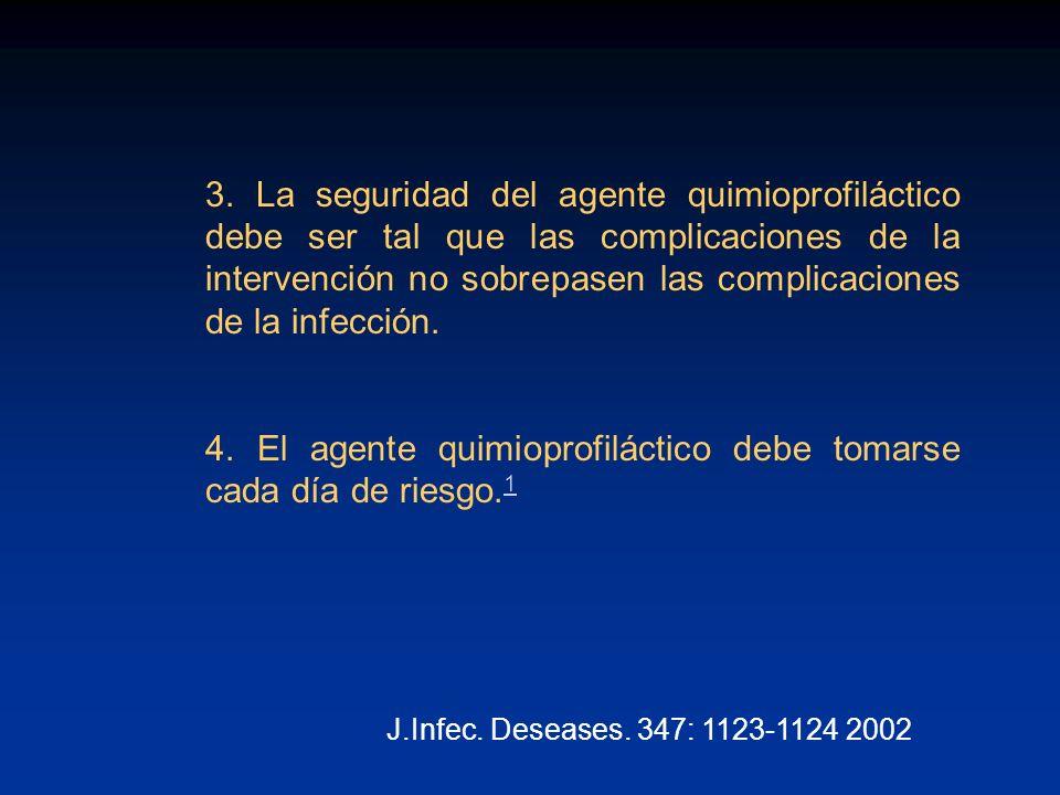 3. La seguridad del agente quimioprofiláctico debe ser tal que las complicaciones de la intervención no sobrepasen las complicaciones de la infección.