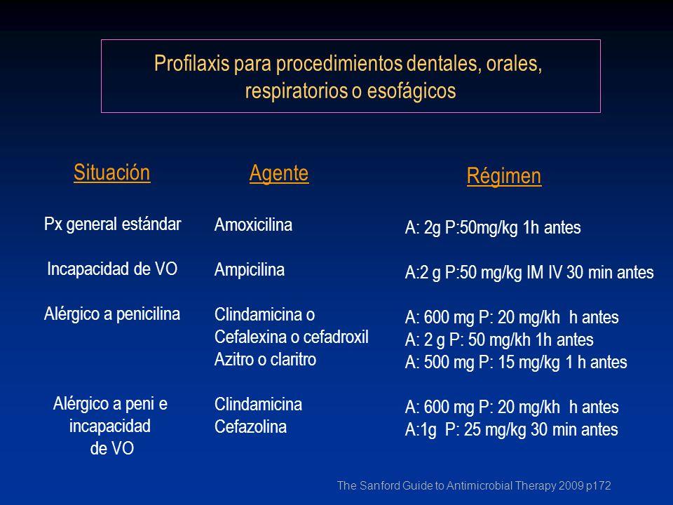 Profilaxis para procedimientos dentales, orales, respiratorios o esofágicos Situación Px general estándar Incapacidad de VO Alérgico a penicilina Alér