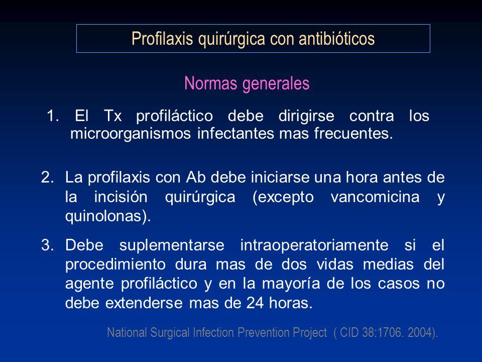 Profilaxis quirúrgica con antibióticos Normas generales 1. El Tx profiláctico debe dirigirse contra los microorganismos infectantes mas frecuentes. 2.