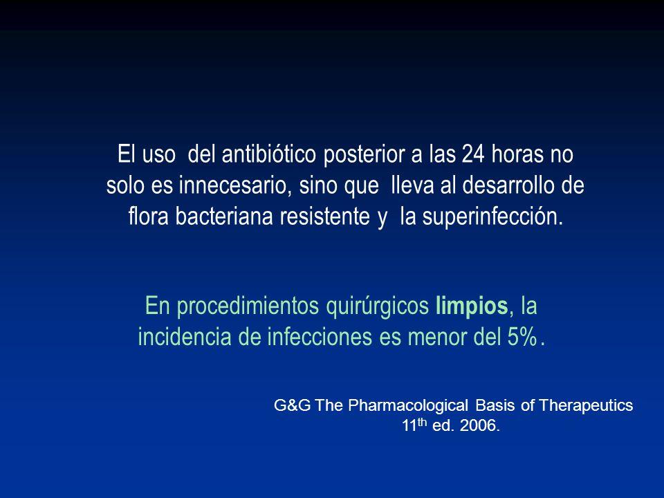 El uso del antibiótico posterior a las 24 horas no solo es innecesario, sino que lleva al desarrollo de flora bacteriana resistente y la superinfecció