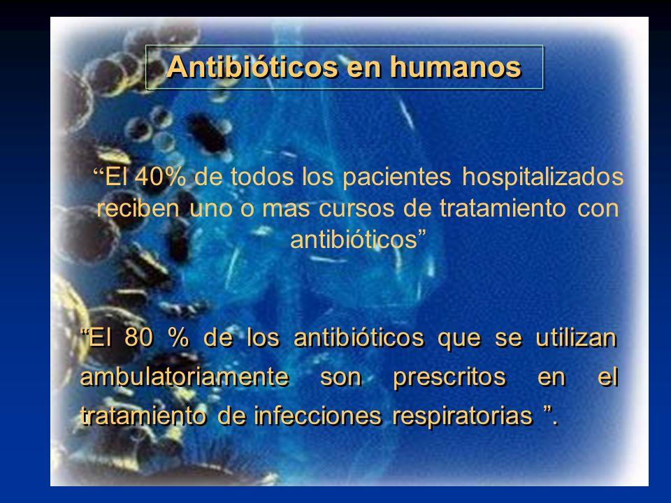 El 80 % de los antibióticos que se utilizan ambulatoriamente son prescritos en el tratamiento de infecciones respiratorias. Antibióticos en humanos El