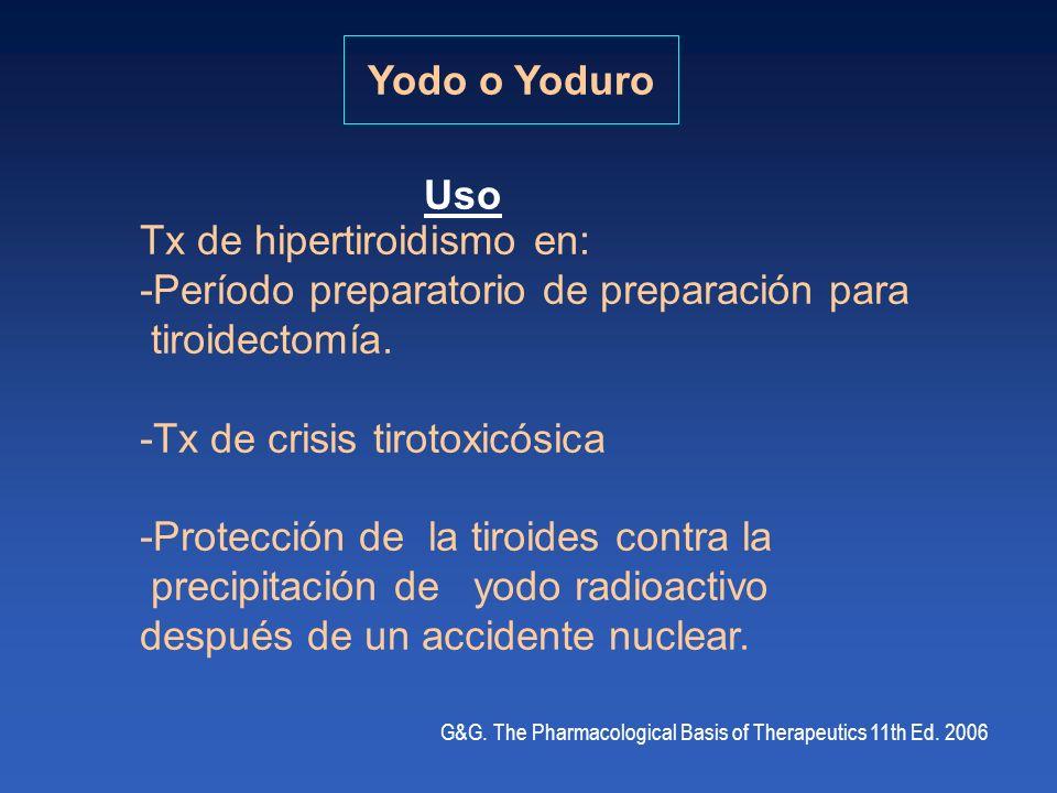 Yodo o Yoduro Tx de hipertiroidismo en: -Período preparatorio de preparación para tiroidectomía. -Tx de crisis tirotoxicósica -Protección de la tiroid