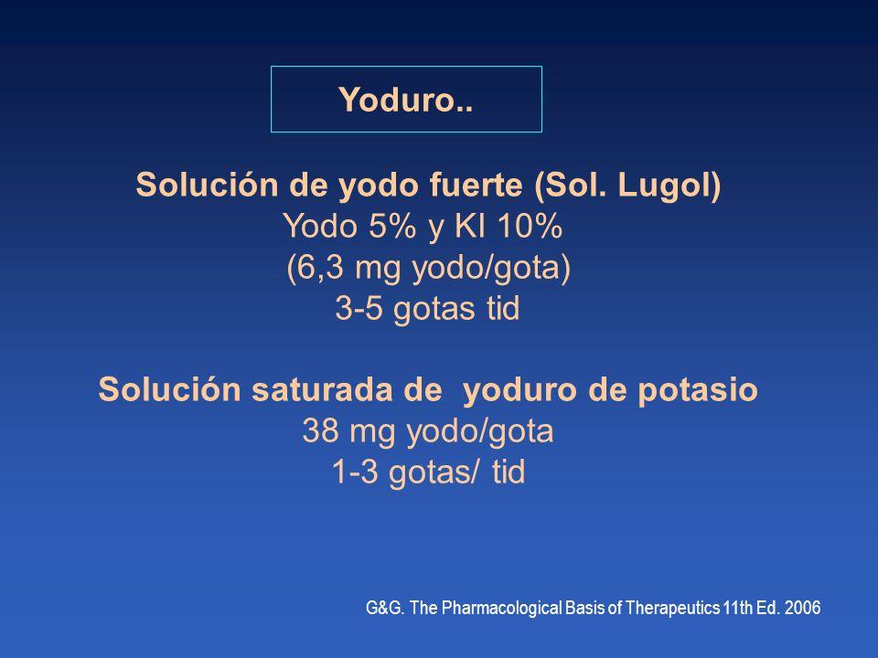 Solución de yodo fuerte (Sol. Lugol) Yodo 5% y KI 10% (6,3 mg yodo/gota) 3-5 gotas tid Solución saturada de yoduro de potasio 38 mg yodo/gota 1-3 gota