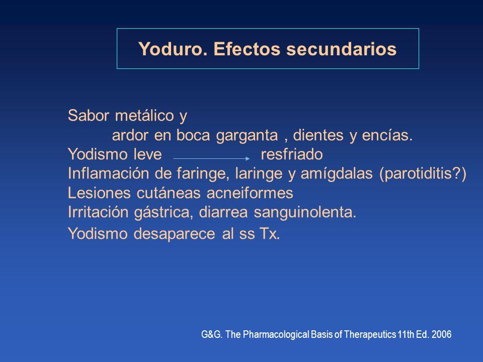 Sabor metálico y ardor en boca garganta, dientes y encías. Yodismo leve resfriado Inflamación de faringe, laringe y amígdalas (parotiditis?) Lesiones
