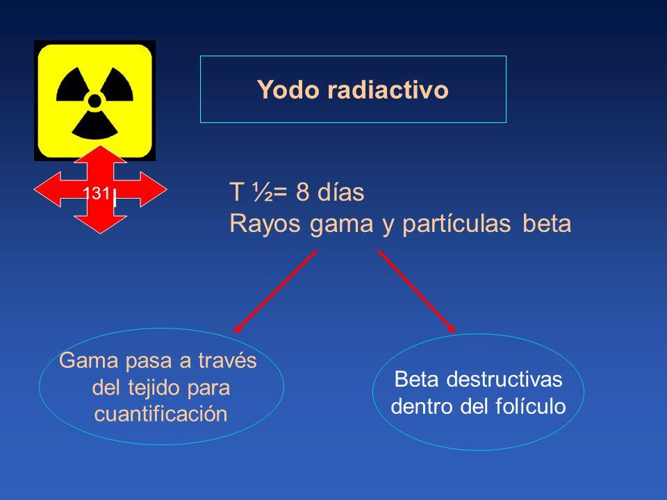 Yodo radiactivo 131 I T ½= 8 días Rayos gama y partículas beta Beta destructivas dentro del folículo Gama pasa a través del tejido para cuantificación