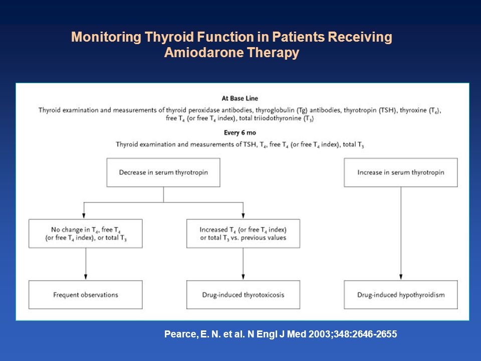 Pearce, E. N. et al. N Engl J Med 2003;348:2646-2655 Monitoring Thyroid Function in Patients Receiving Amiodarone Therapy
